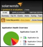 Review of Solarwinds SAM